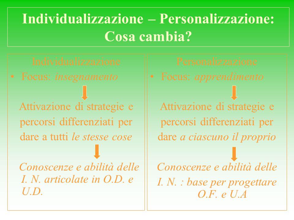 Individualizzazione – Personalizzazione: Cosa cambia? Individualizzazione Focus: insegnamento Attivazione di strategie e percorsi differenziati per da