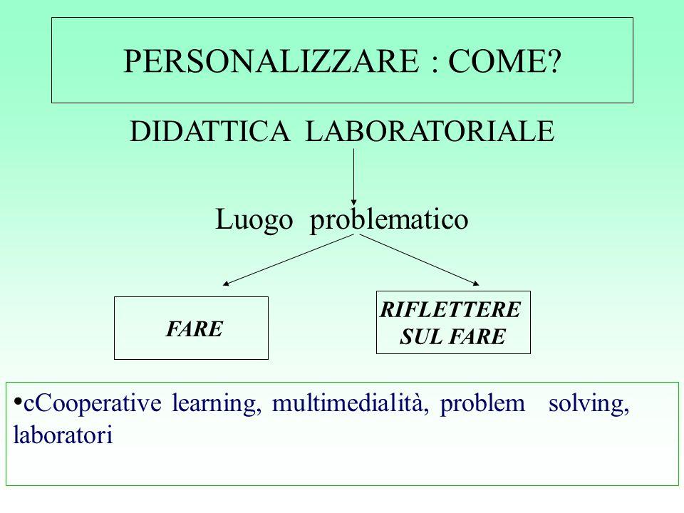 PERSONALIZZARE : COME? DIDATTICA LABORATORIALE Luogo problematico RIFLETTERE SUL FARE FARE cCooperative learning, multimedialità, problem solving, lab