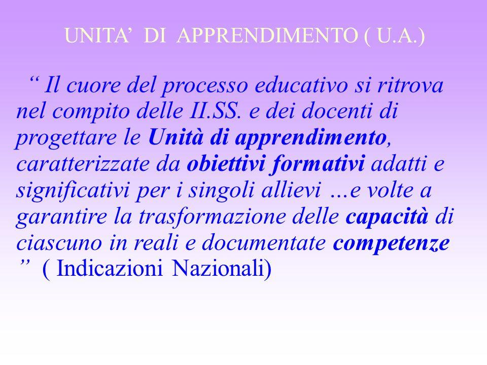 """UNITA' DI APPRENDIMENTO ( U.A.) """" Il cuore del processo educativo si ritrova nel compito delle II.SS. e dei docenti di progettare le Unità di apprendi"""