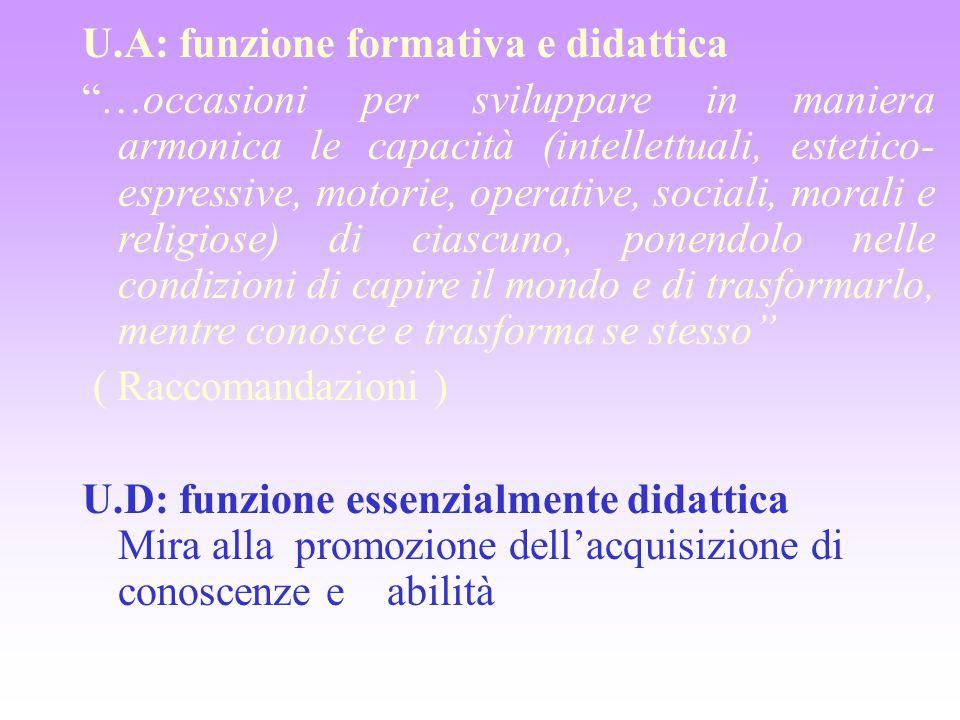 """U.A: funzione formativa e didattica """"…occasioni per sviluppare in maniera armonica le capacità (intellettuali, estetico- espressive, motorie, operativ"""