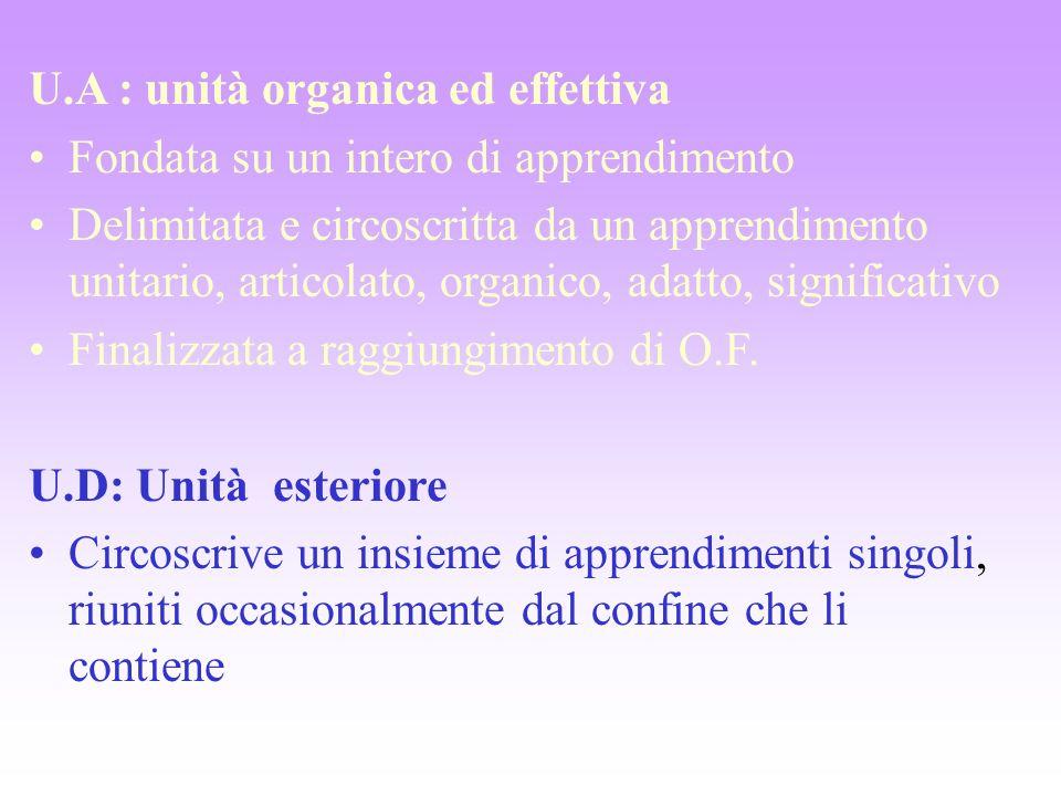 U.A : unità organica ed effettiva Fondata su un intero di apprendimento Delimitata e circoscritta da un apprendimento unitario, articolato, organico,
