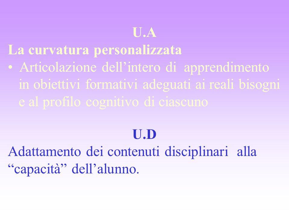 U.A La curvatura personalizzata Articolazione dell'intero di apprendimento in obiettivi formativi adeguati ai reali bisogni e al profilo cognitivo di