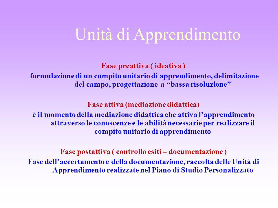 """Unità di Apprendimento Fase preattiva ( ideativa ) formulazione di un compito unitario di apprendimento, delimitazione del campo, progettazione a """"bas"""