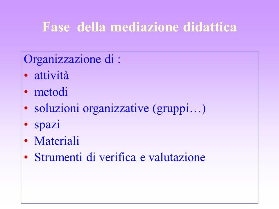 Fase della mediazione didattica Organizzazione di : attività metodi soluzioni organizzative (gruppi…) spazi Materiali Strumenti di verifica e valutazi