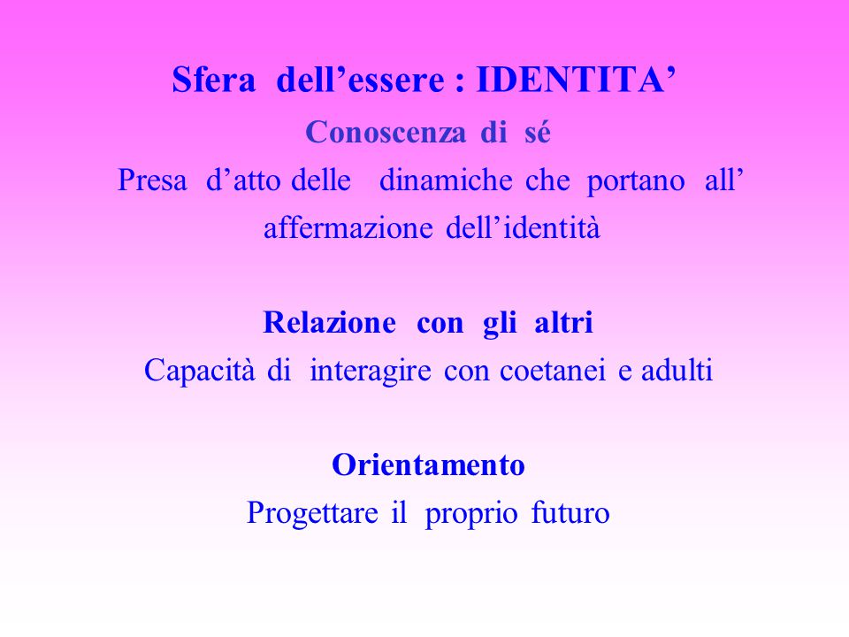 Sfera dell'essere : IDENTITA' Conoscenza di sé Presa d'atto delle dinamiche che portano all' affermazione dell'identità Relazione con gli altri Capaci
