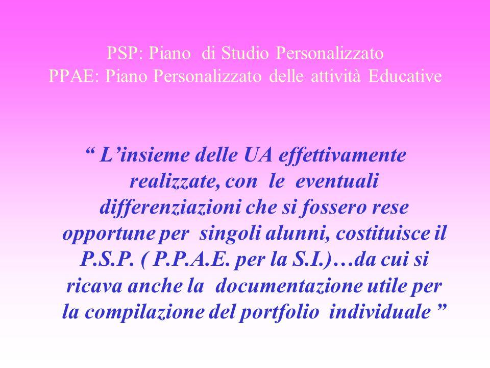 """PSP: Piano di Studio Personalizzato PPAE: Piano Personalizzato delle attività Educative """" L'insieme delle UA effettivamente realizzate, con le eventua"""