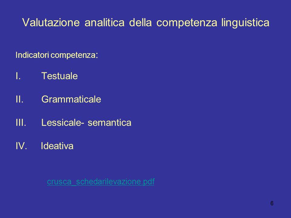 6 Valutazione analitica della competenza linguistica Indicatori competenza : I.Testuale II.Grammaticale III.Lessicale- semantica IV. Ideativa crusca_s