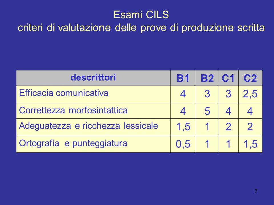 7 Esami CILS criteri di valutazione delle prove di produzione scritta descrittori B1B2C1C2 Efficacia comunicativa 4332,5 Correttezza morfosintattica 4544 Adeguatezza e ricchezza lessicale 1,5122 Ortografia e punteggiatura 0,5111,5
