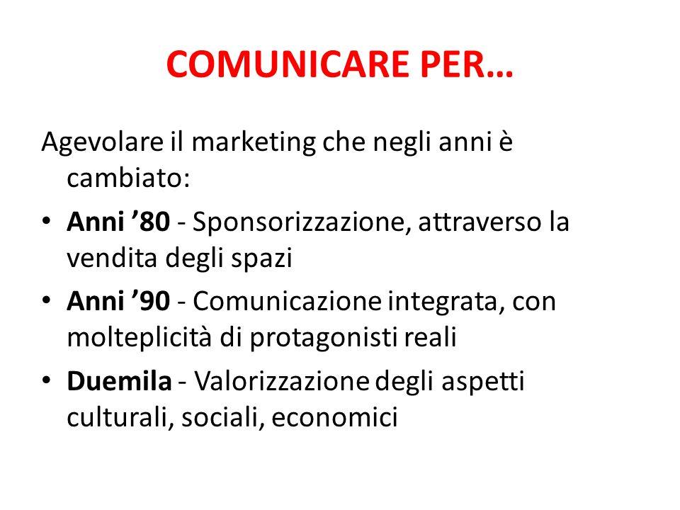 COMUNICARE PER… Agevolare il marketing che negli anni è cambiato: Anni '80 - Sponsorizzazione, attraverso la vendita degli spazi Anni '90 - Comunicazi