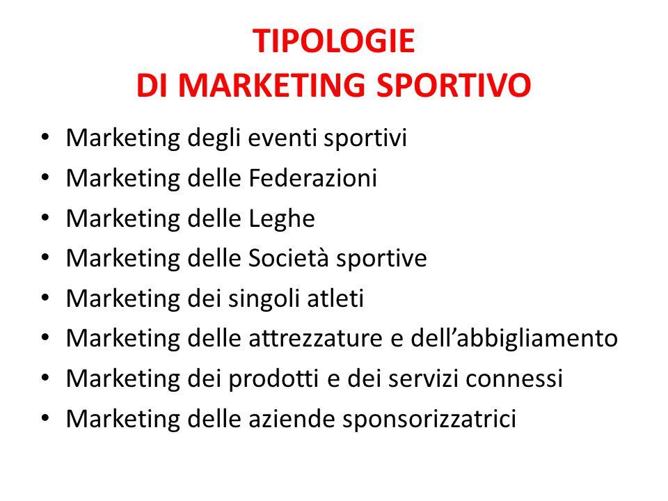 TIPOLOGIE DI MARKETING SPORTIVO Marketing degli eventi sportivi Marketing delle Federazioni Marketing delle Leghe Marketing delle Società sportive Mar