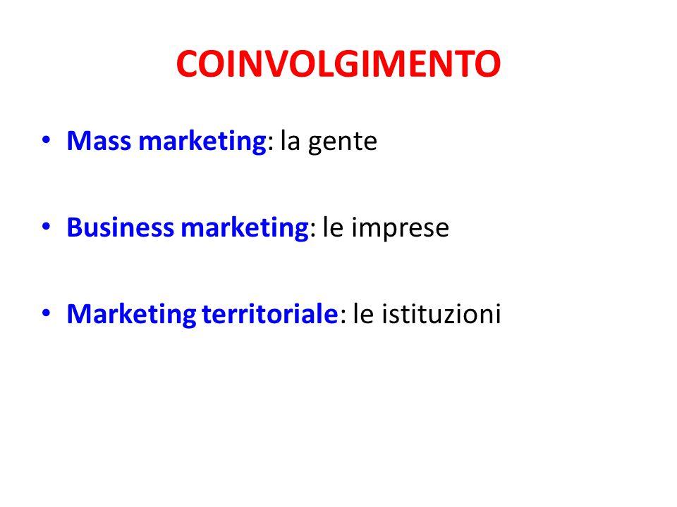 COINVOLGIMENTO Mass marketing: la gente Business marketing: le imprese Marketing territoriale: le istituzioni