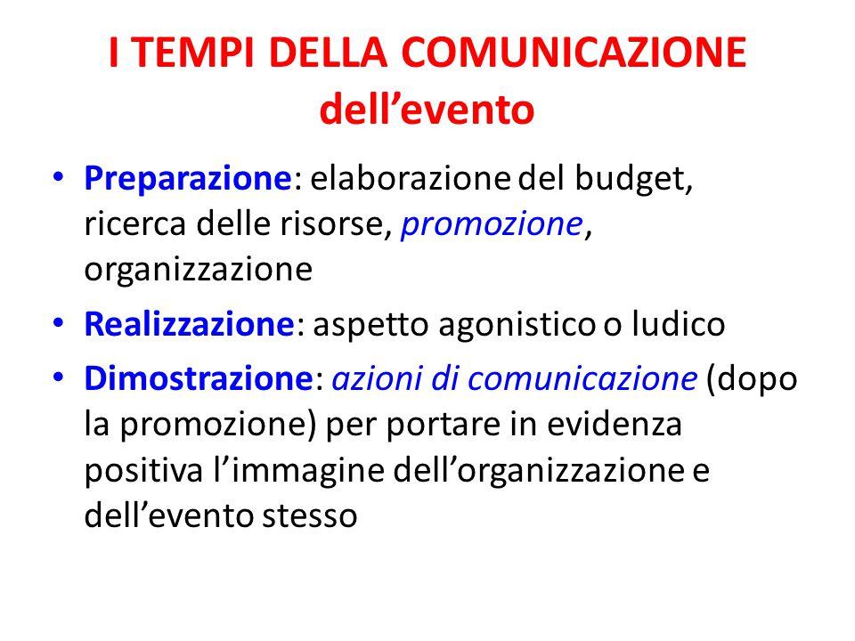 I TEMPI DELLA COMUNICAZIONE dell'evento Preparazione: elaborazione del budget, ricerca delle risorse, promozione, organizzazione Realizzazione: aspett