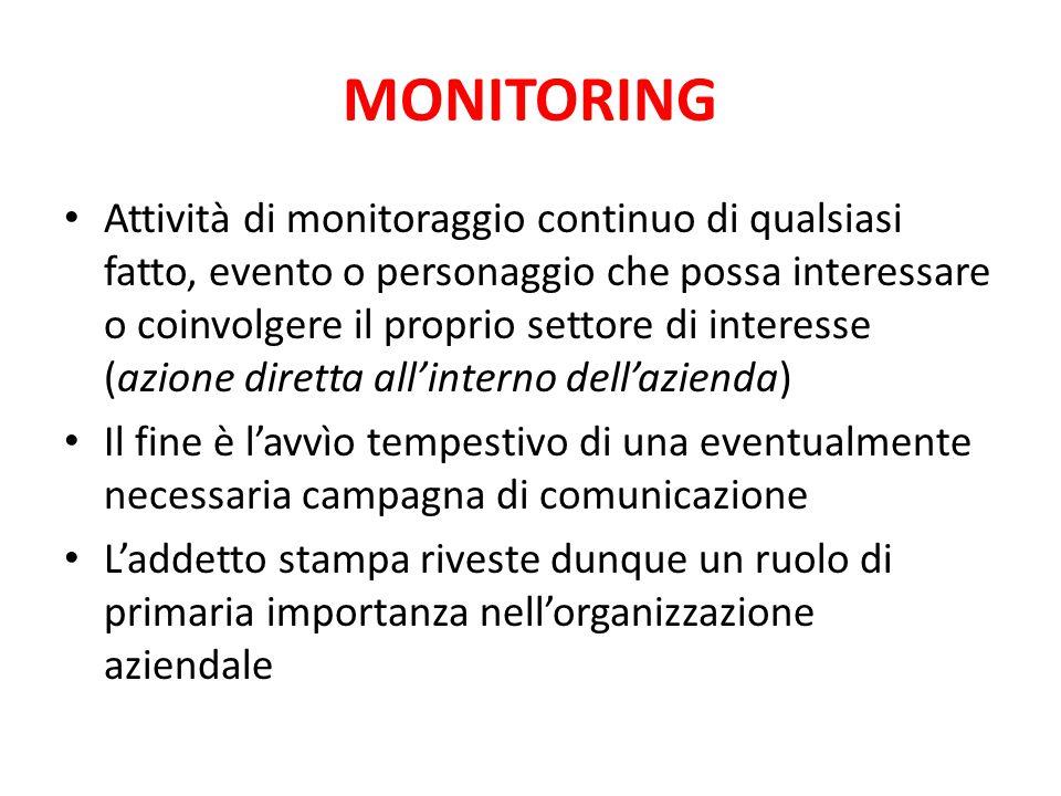 MONITORING Attività di monitoraggio continuo di qualsiasi fatto, evento o personaggio che possa interessare o coinvolgere il proprio settore di intere