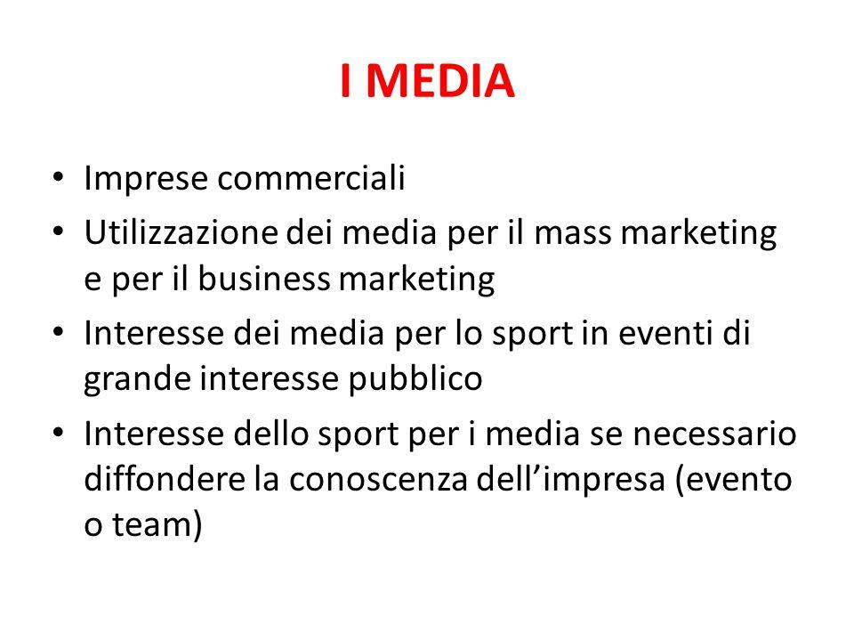 I MEDIA Imprese commerciali Utilizzazione dei media per il mass marketing e per il business marketing Interesse dei media per lo sport in eventi di gr