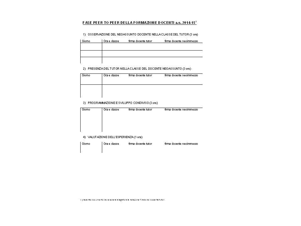 Assenze consentite Chi non raggiunge il quorum dovrà rifare TUTTO il corso nella prossima tornata di immissioni in ruolo (e secondo le modalità dell'anno in cui si frequenterà) e non potrà essere confermato nel corrente a.s.