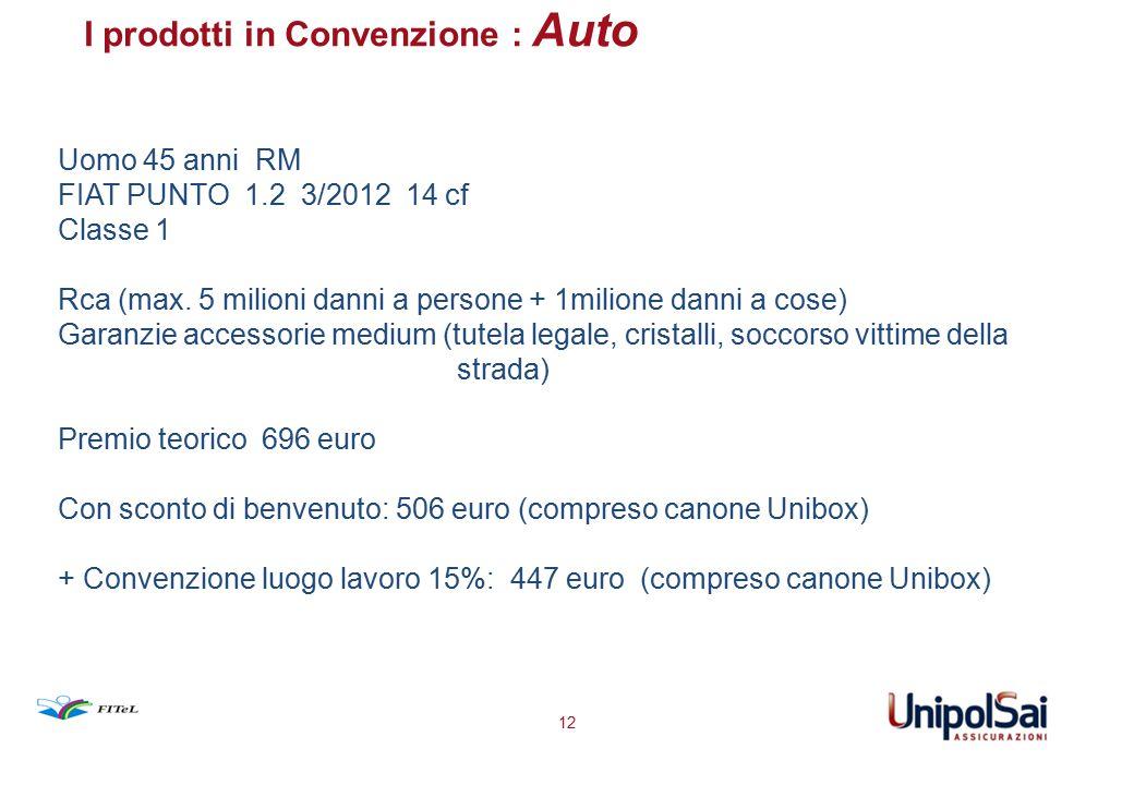 12 I prodotti in Convenzione : Auto Uomo 45 anni RM FIAT PUNTO 1.2 3/2012 14 cf Classe 1 Rca (max. 5 milioni danni a persone + 1milione danni a cose)