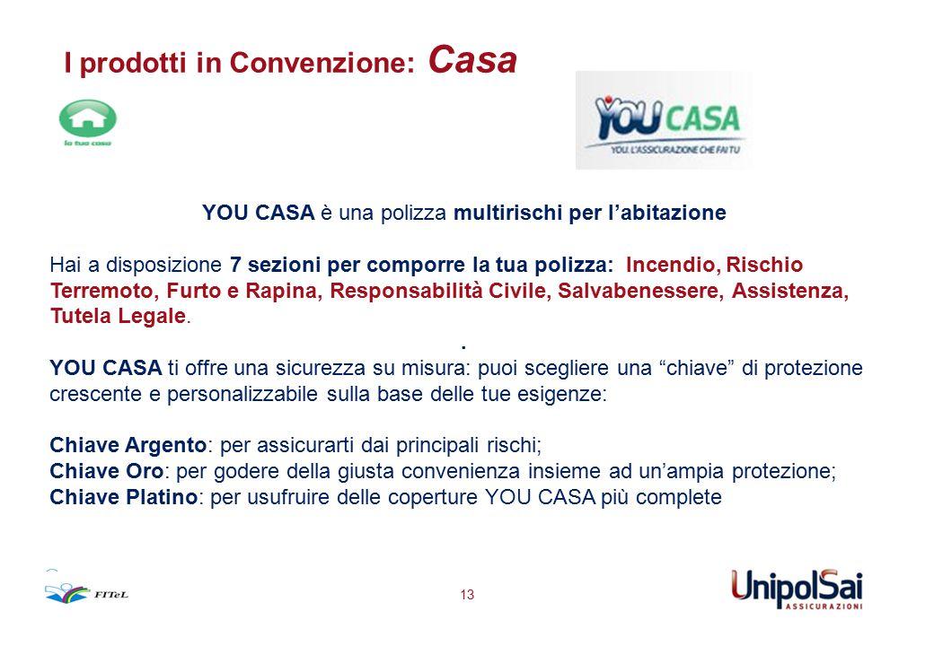 I prodotti in Convenzione: Casa YOU CASA è una polizza multirischi per l'abitazione Hai a disposizione 7 sezioni per comporre la tua polizza: Incendio