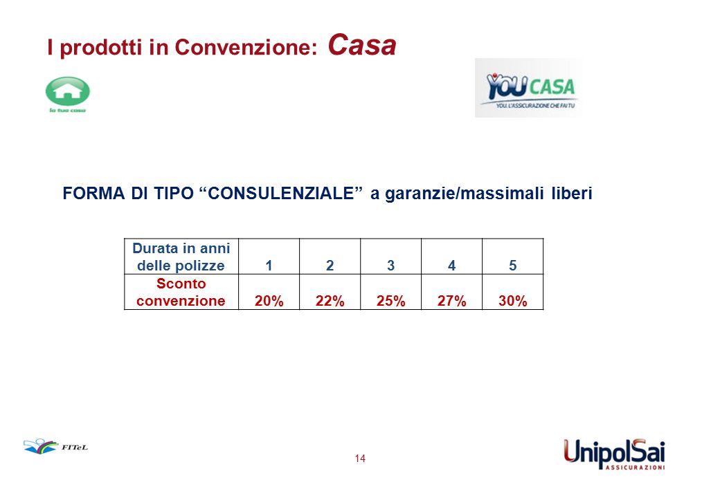 """I prodotti in Convenzione: Casa 14 Durata in anni delle polizze12345 Sconto convenzione20%22%25%27%30% FORMA DI TIPO """"CONSULENZIALE"""" a garanzie/massim"""