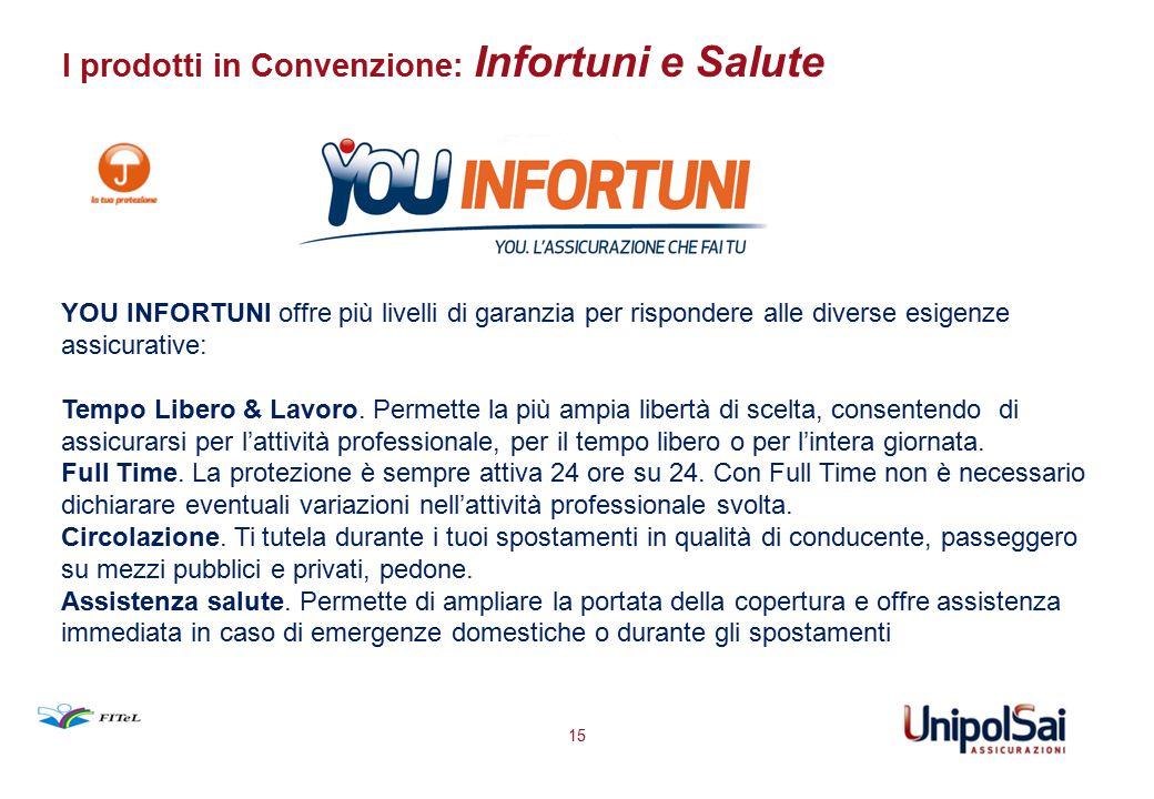 I prodotti in Convenzione: Infortuni e Salute YOU INFORTUNI offre più livelli di garanzia per rispondere alle diverse esigenze assicurative: Tempo Lib