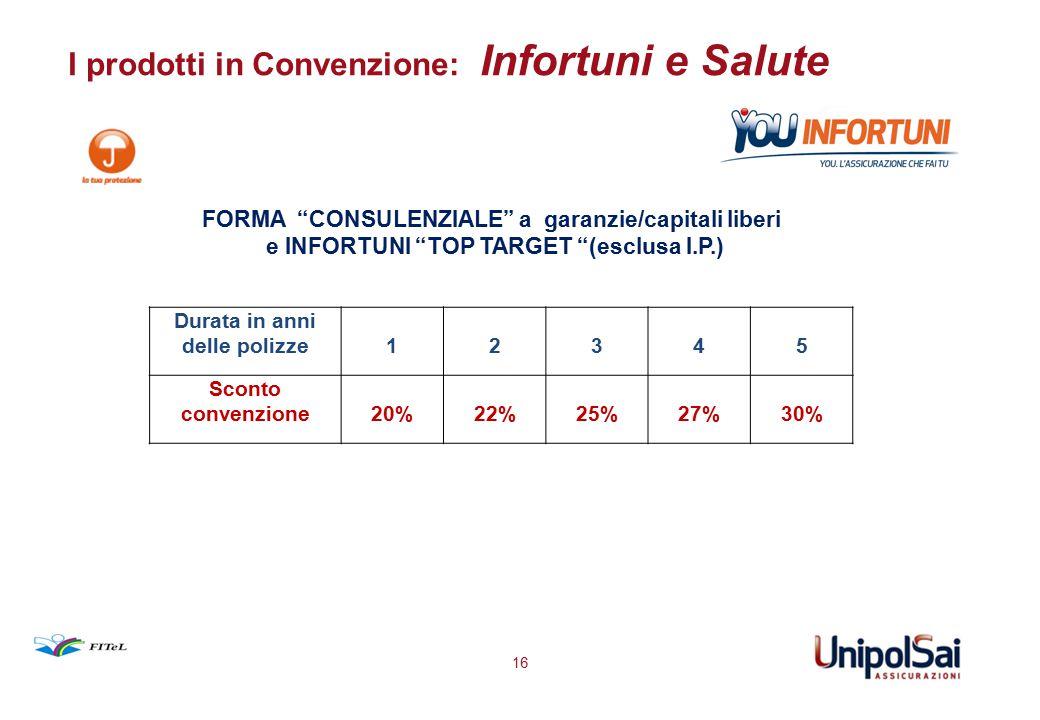 """I prodotti in Convenzione: Infortuni e Salute 16 FORMA """"CONSULENZIALE"""" a garanzie/capitali liberi e INFORTUNI """"TOP TARGET """"(esclusa I.P.) Durata in an"""