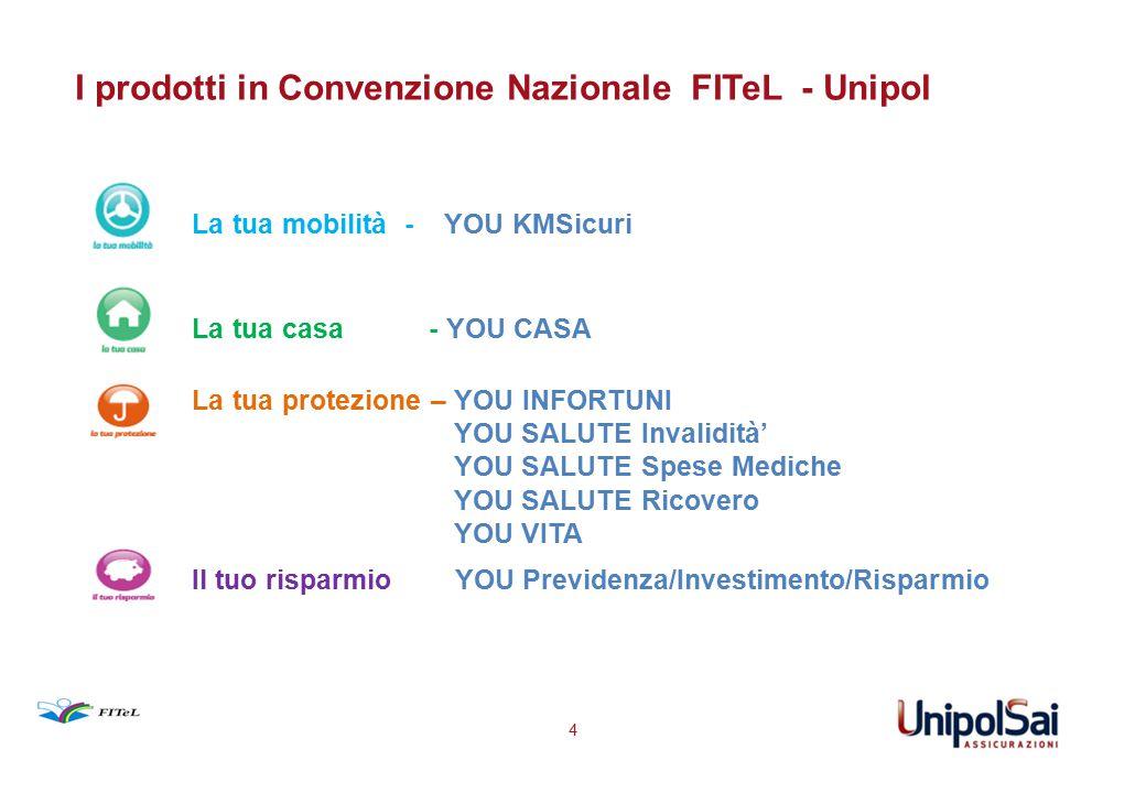 I prodotti in Convenzione Nazionale FITeL - Unipol 4 La tua mobilità - YOU KMSicuri La tua casa - YOU CASA La tua protezione – YOU INFORTUNI YOU SALUT