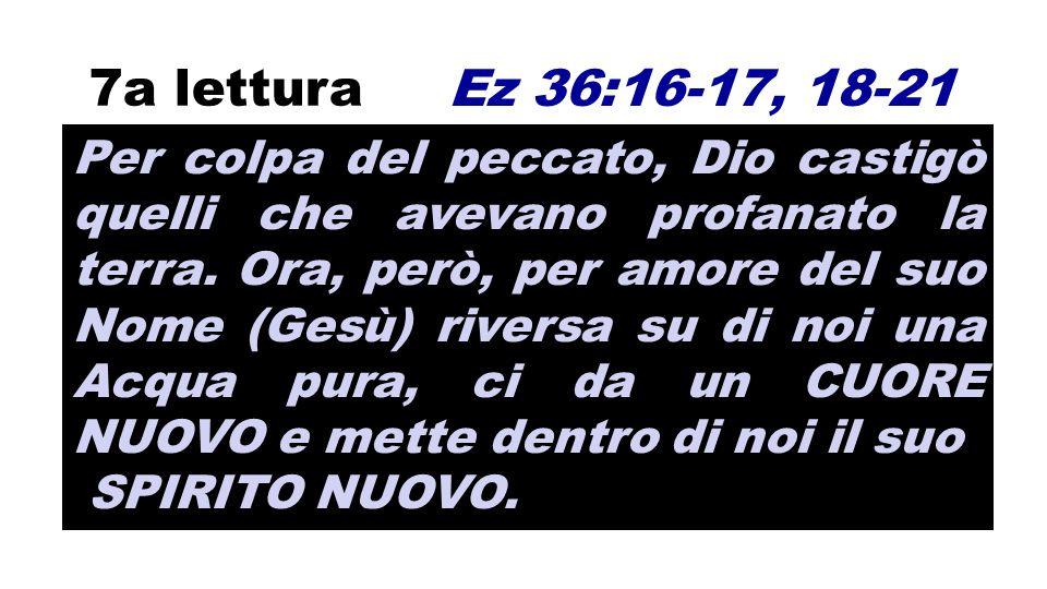 SONO RISORTO E SONO SEMPRE CON TE Pasqua è convivere con Gesù Canto ingresso Messa