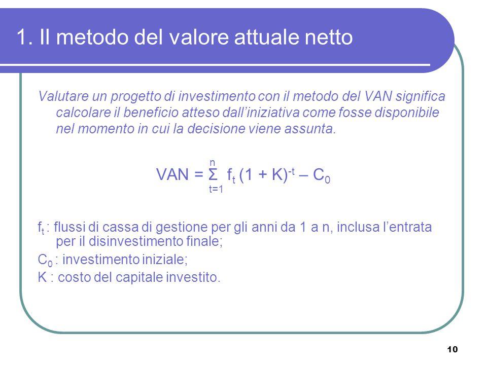 10 1. Il metodo del valore attuale netto Valutare un progetto di investimento con il metodo del VAN significa calcolare il beneficio atteso dall'inizi