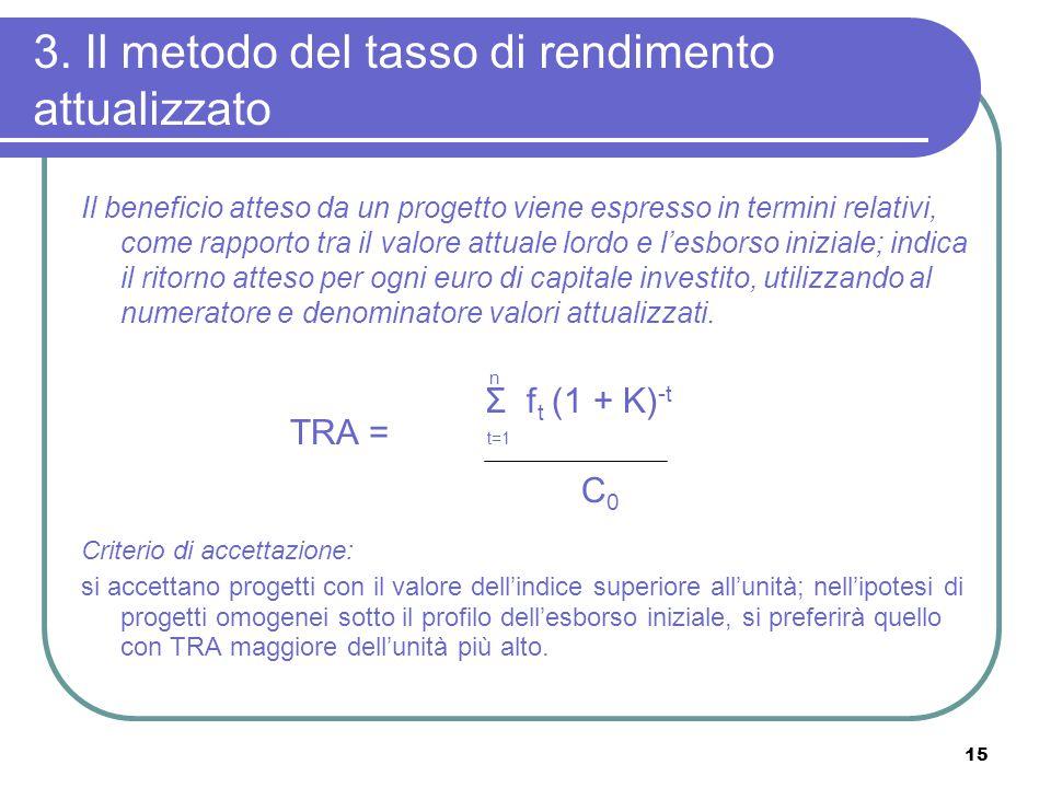 15 3. Il metodo del tasso di rendimento attualizzato Il beneficio atteso da un progetto viene espresso in termini relativi, come rapporto tra il valor