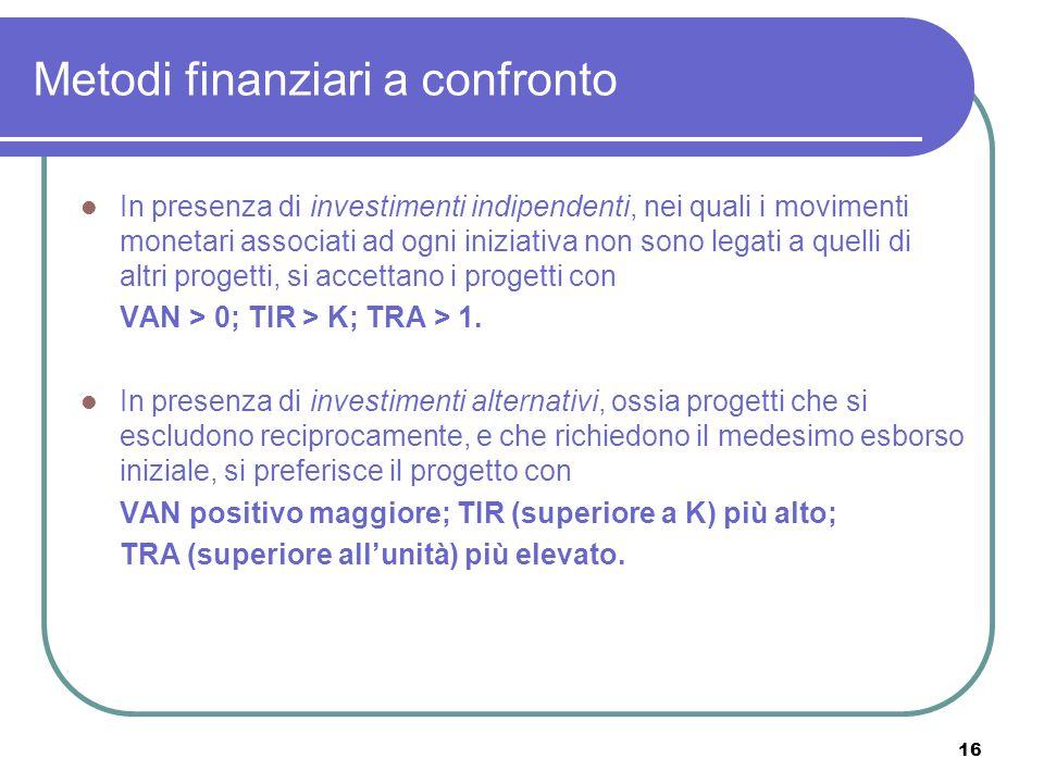 16 Metodi finanziari a confronto In presenza di investimenti indipendenti, nei quali i movimenti monetari associati ad ogni iniziativa non sono legati a quelli di altri progetti, si accettano i progetti con VAN > 0; TIR > K; TRA > 1.