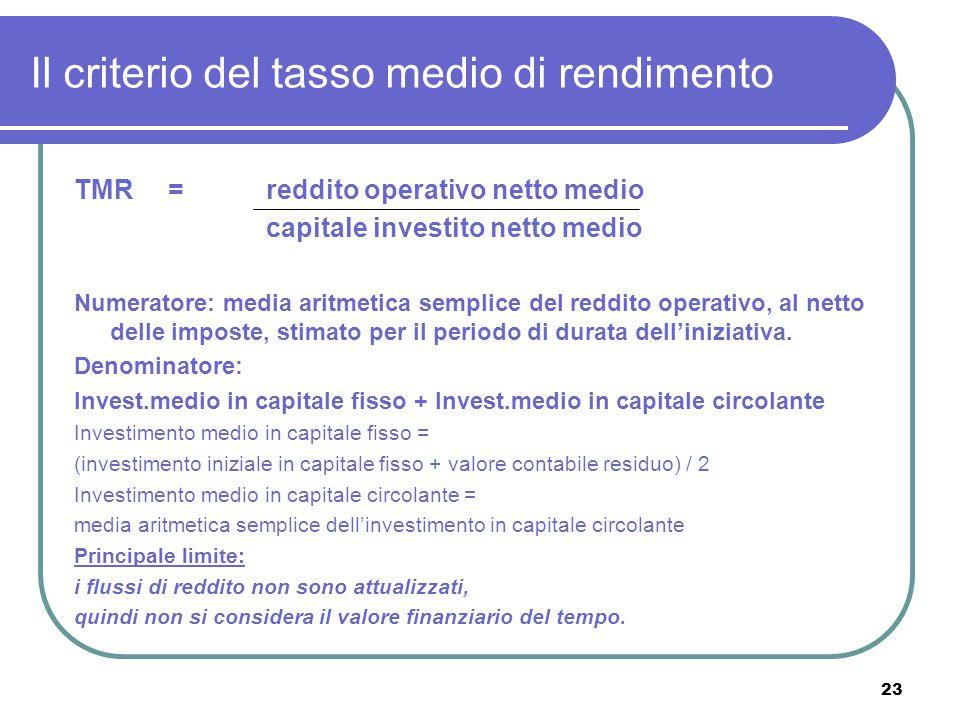 23 Il criterio del tasso medio di rendimento TMR = reddito operativo netto medio capitale investito netto medio Numeratore: media aritmetica semplice del reddito operativo, al netto delle imposte, stimato per il periodo di durata dell'iniziativa.