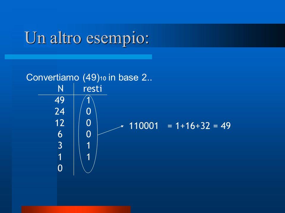 Un altro esempio: Convertiamo (49) 10 in base 2.. N resti 49 1 24 0 12 0 6 0 3 1 1 0 110001 = 1+16+32 = 49