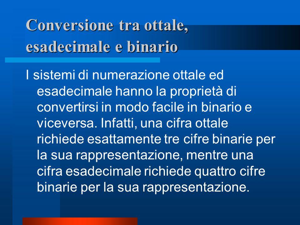 Conversione tra ottale, esadecimale e binario I sistemi di numerazione ottale ed esadecimale hanno la proprietà di convertirsi in modo facile in binar