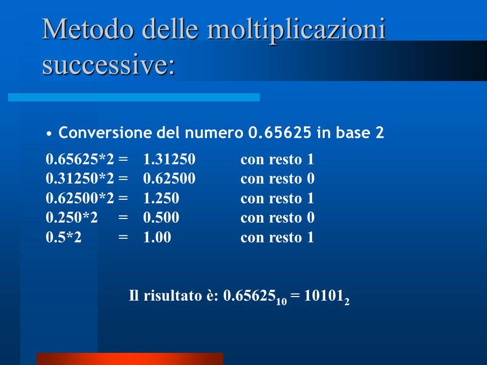 Metodo delle moltiplicazioni successive: Conversione del numero 0.65625 in base 2 0.65625*2 = 1.31250 con resto 1 0.31250*2 = 0.62500 con resto 0 0.62