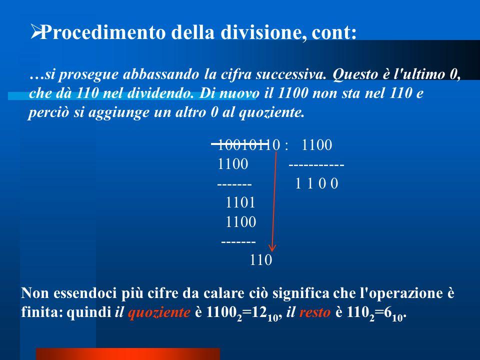  Procedimento della divisione, cont: …si prosegue abbassando la cifra successiva. Questo è l'ultimo 0, che dà 110 nel dividendo. Di nuovo il 1100 non