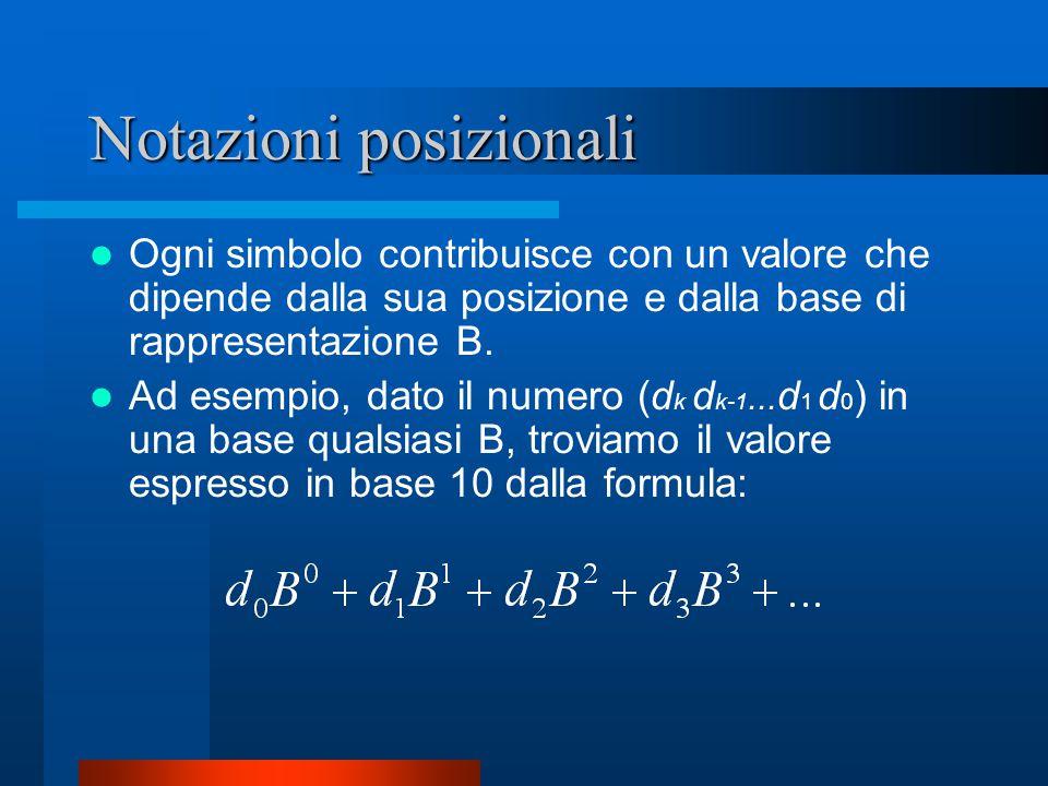 Notazioni posizionali Ogni simbolo contribuisce con un valore che dipende dalla sua posizione e dalla base di rappresentazione B. Ad esempio, dato il