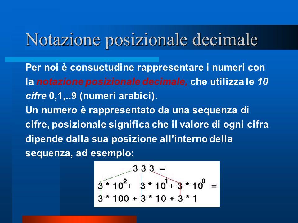 Notazione posizionale decimale Per noi è consuetudine rappresentare i numeri con la notazione posizionale decimale, che utilizza le 10 cifre 0,1,..9 (