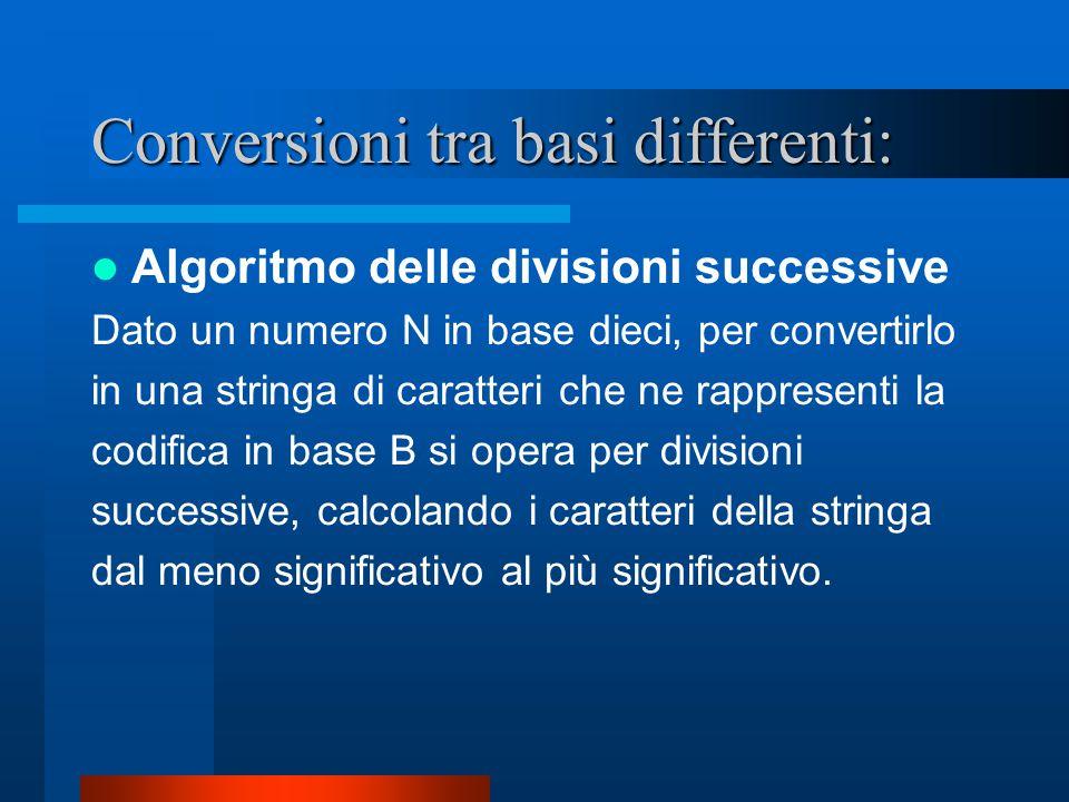 Conversioni tra basi differenti: Algoritmo delle divisioni successive Dato un numero N in base dieci, per convertirlo in una stringa di caratteri che