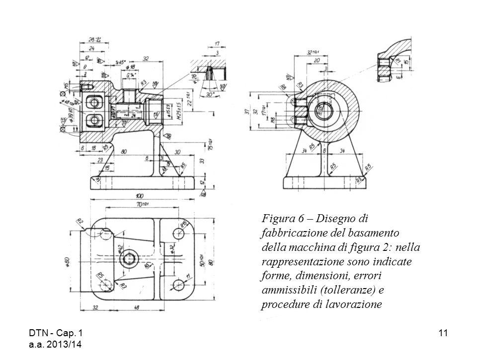 DTN - Cap. 1 a.a. 2013/14 11 Figura 6 – Disegno di fabbricazione del basamento della macchina di figura 2: nella rappresentazione sono indicate forme,