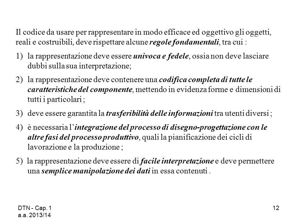 DTN - Cap. 1 a.a. 2013/14 12 Il codice da usare per rappresentare in modo efficace ed oggettivo gli oggetti, reali e costruibili, deve rispettare alcu