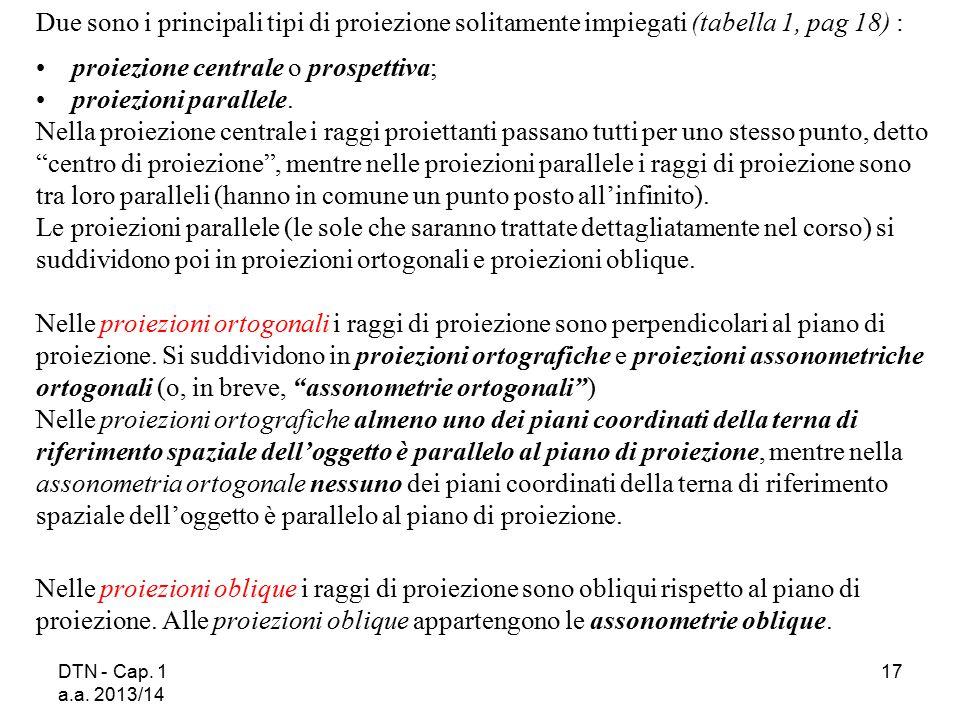 DTN - Cap. 1 a.a. 2013/14 17 Due sono i principali tipi di proiezione solitamente impiegati (tabella 1, pag 18) : proiezione centrale o prospettiva; p
