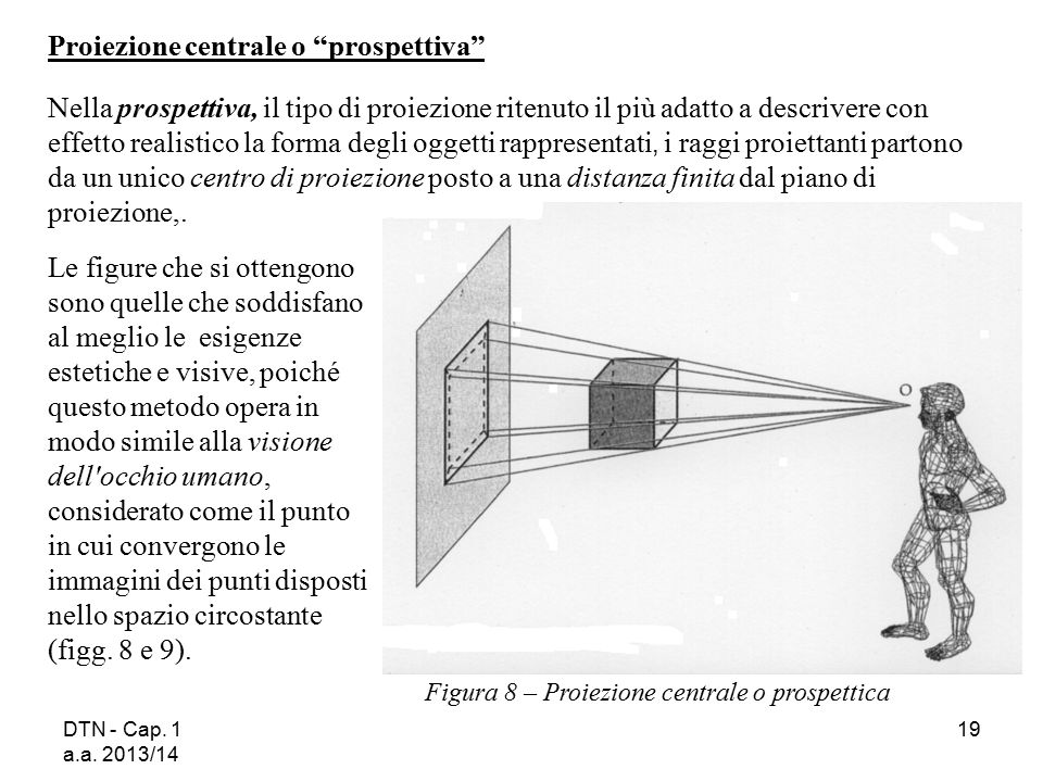 """DTN - Cap. 1 a.a. 2013/14 19 Proiezione centrale o """"prospettiva"""" Nella prospettiva, il tipo di proiezione ritenuto il più adatto a descrivere con effe"""