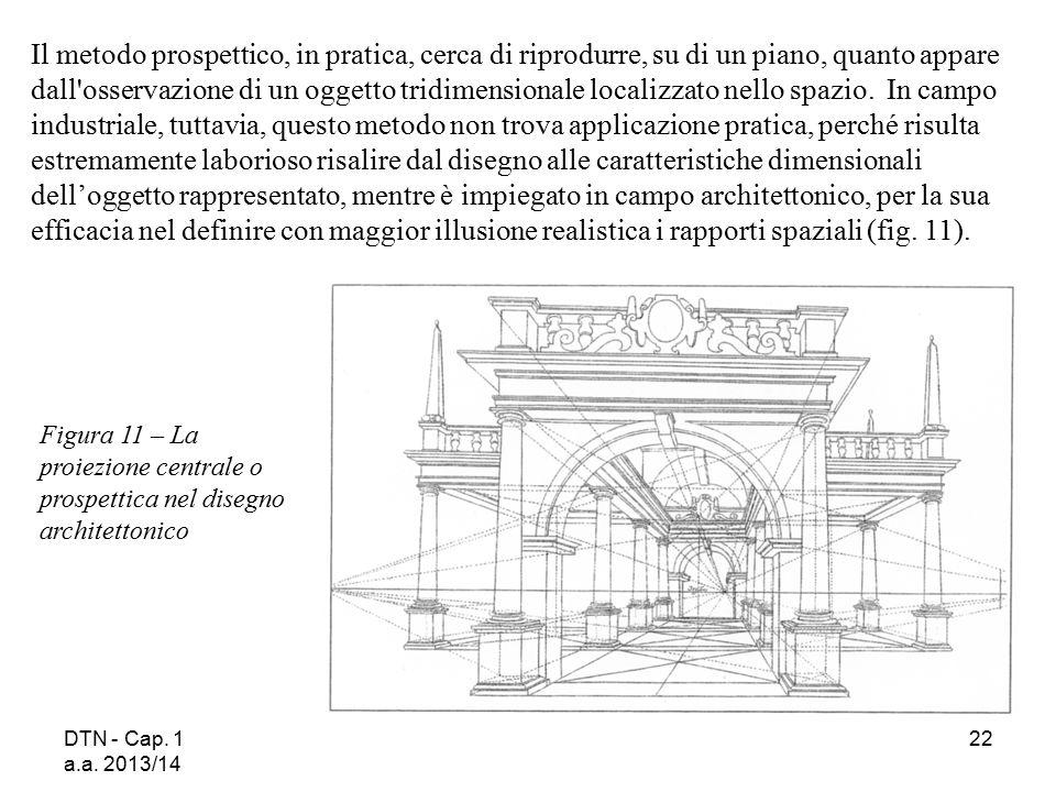 DTN - Cap. 1 a.a. 2013/14 22 Figura 11 – La proiezione centrale o prospettica nel disegno architettonico Il metodo prospettico, in pratica, cerca di r