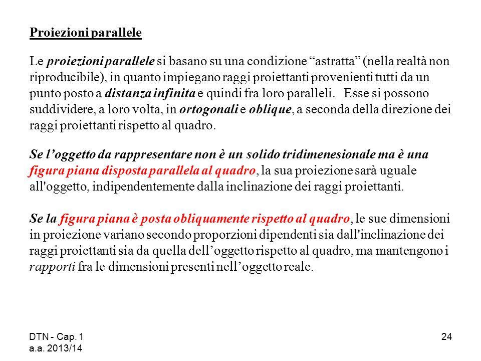 """DTN - Cap. 1 a.a. 2013/14 24 Proiezioni parallele Le proiezioni parallele si basano su una condizione """"astratta"""" (nella realtà non riproducibile), in"""