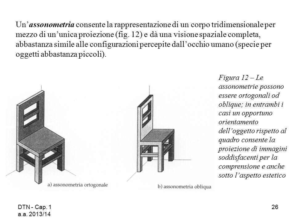 DTN - Cap. 1 a.a. 2013/14 26 Figura 12 – Le assonometrie possono essere ortogonali od oblique; in entrambi i casi un opportuno orientamento dell'ogget