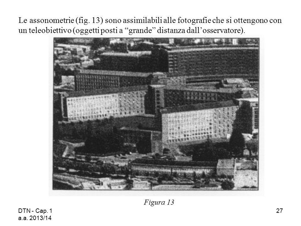 DTN - Cap. 1 a.a. 2013/14 27 Figura 13 Le assonometrie (fig. 13) sono assimilabili alle fotografie che si ottengono con un teleobiettivo (oggetti post