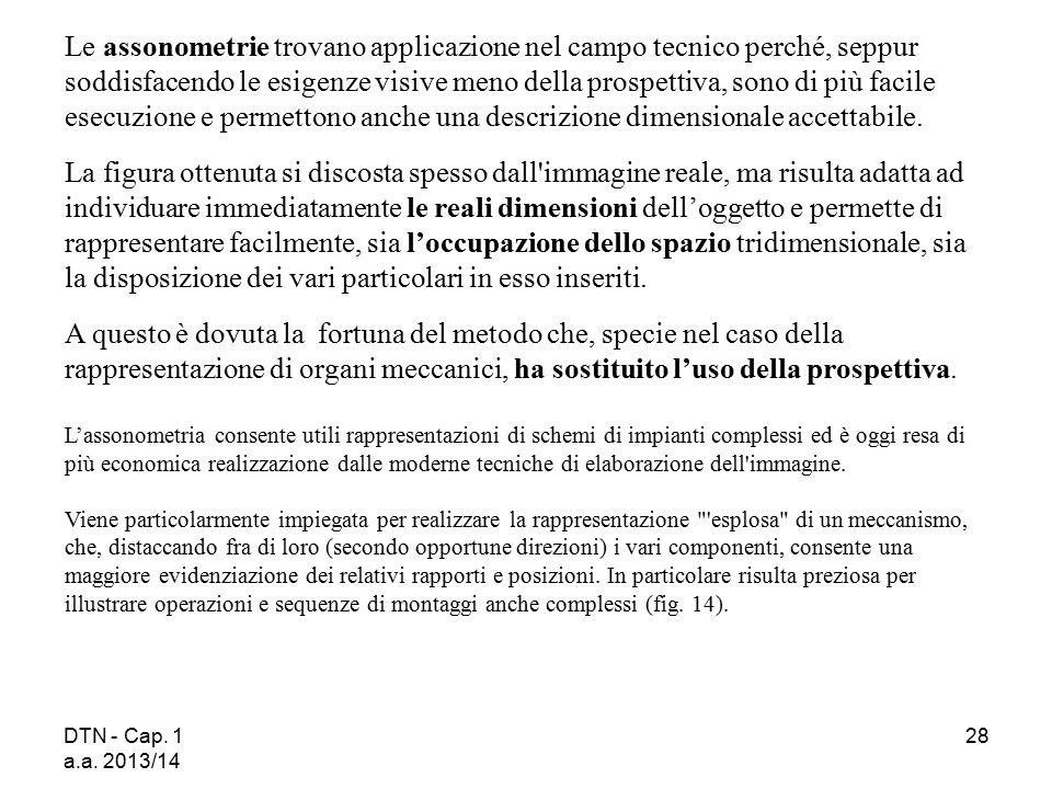 DTN - Cap. 1 a.a. 2013/14 28 Le assonometrie trovano applicazione nel campo tecnico perché, seppur soddisfacendo le esigenze visive meno della prospet
