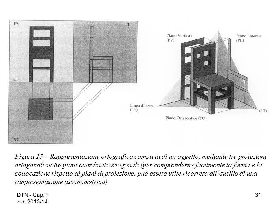 DTN - Cap. 1 a.a. 2013/14 31 Figura 15 – Rappresentazione ortografica completa di un oggetto, mediante tre proiezioni ortogonali su tre piani coordina