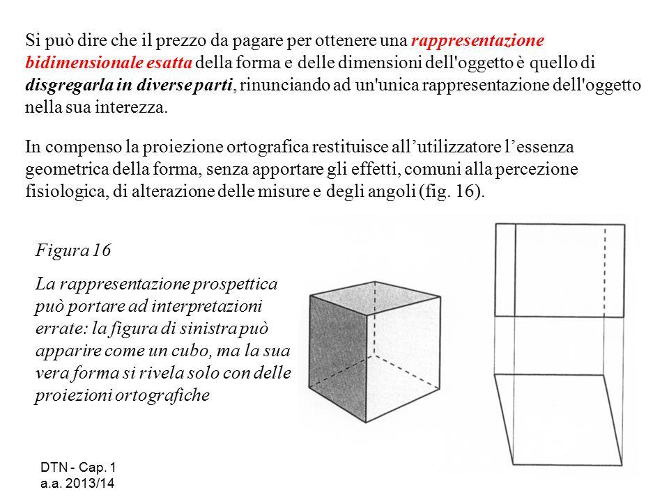 DTN - Cap. 1 a.a. 2013/14 32 Si può dire che il prezzo da pagare per ottenere una rappresentazione bidimensionale esatta della forma e delle dimension