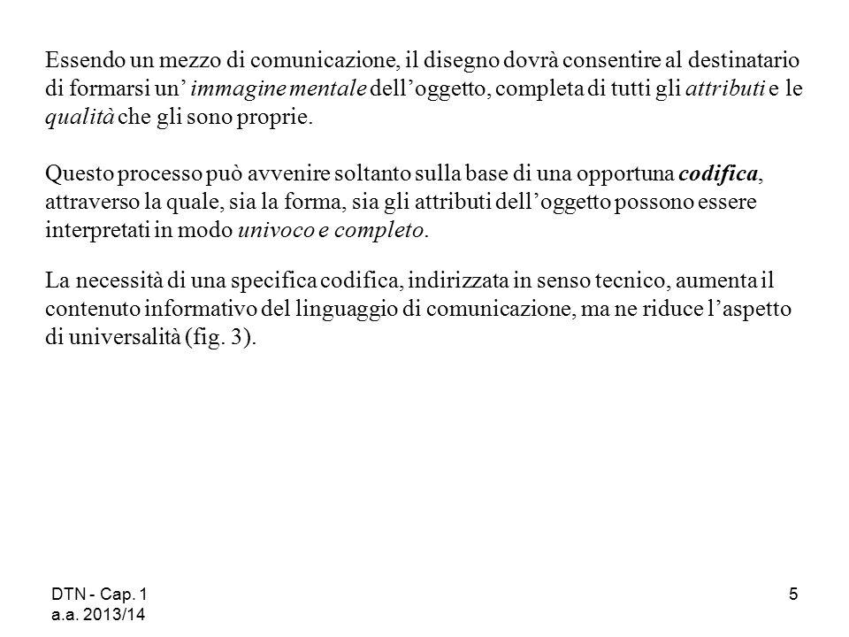 DTN - Cap. 1 a.a. 2013/14 5 Essendo un mezzo di comunicazione, il disegno dovrà consentire al destinatario di formarsi un' immagine mentale dell'ogget