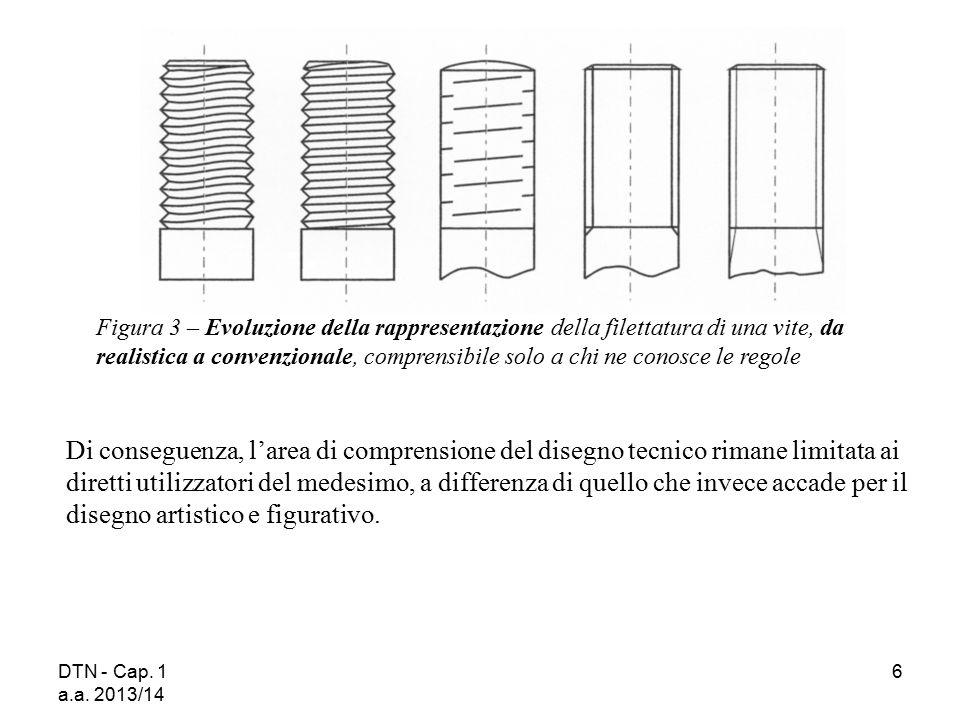 DTN - Cap. 1 a.a. 2013/14 6 Figura 3 – Evoluzione della rappresentazione della filettatura di una vite, da realistica a convenzionale, comprensibile s